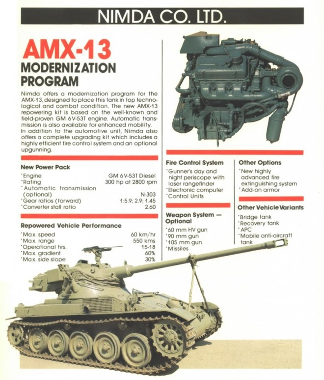многоразовые бонус коды для world of tanks 2016