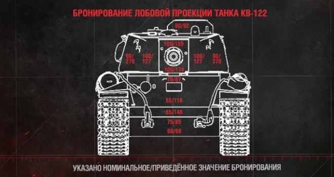 tankinfo-2-1