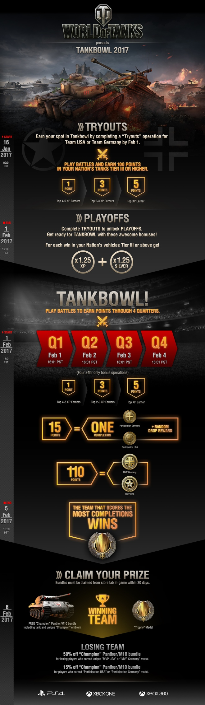 wotconsole_infographic-tankbowl_en2