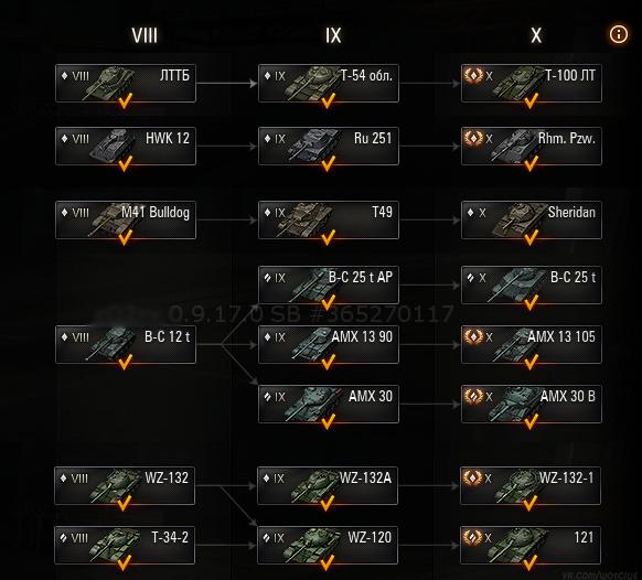 WZ-111 matchmaking préférentiel